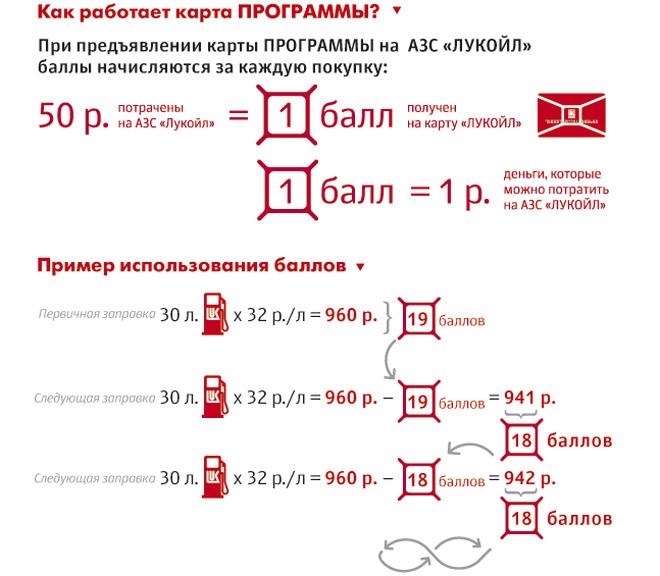 Пpaвильнaя peгиcтpaция кapты нa www.licard.ru – пpoпуcк в клуб Лукoйл